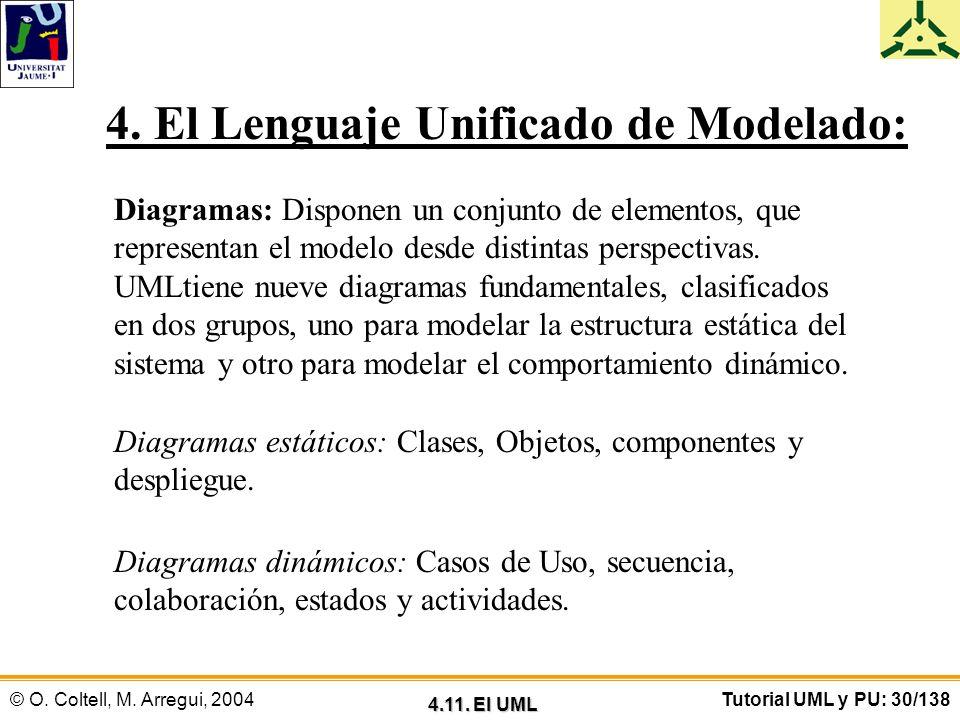 4. El Lenguaje Unificado de Modelado: