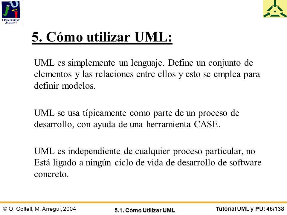 5. Cómo utilizar UML: UML es simplemente un lenguaje. Define un conjunto de. elementos y las relaciones entre ellos y esto se emplea para.