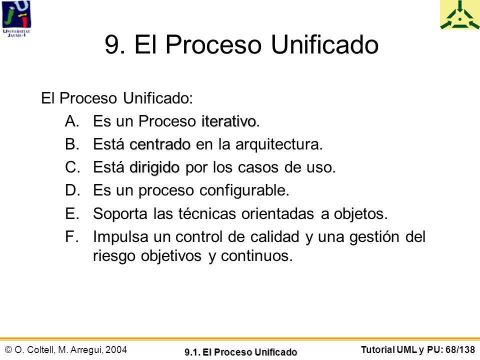 9. El Proceso Unificado El Proceso Unificado: Es un Proceso iterativo.