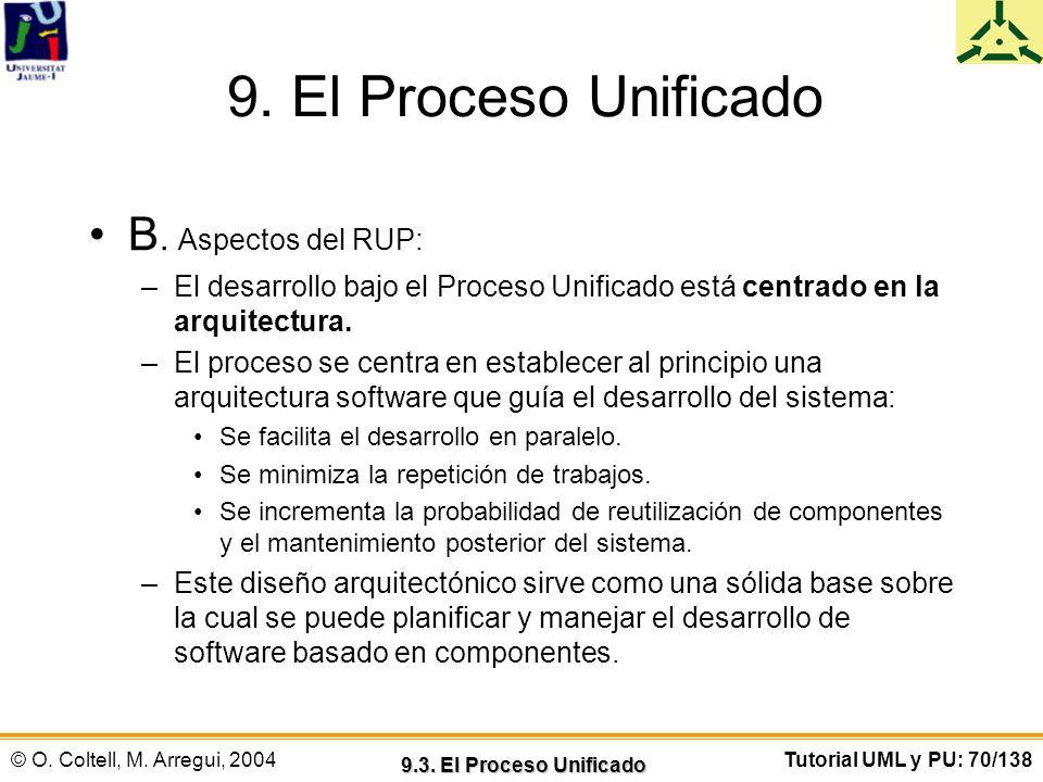 9. El Proceso Unificado B. Aspectos del RUP:
