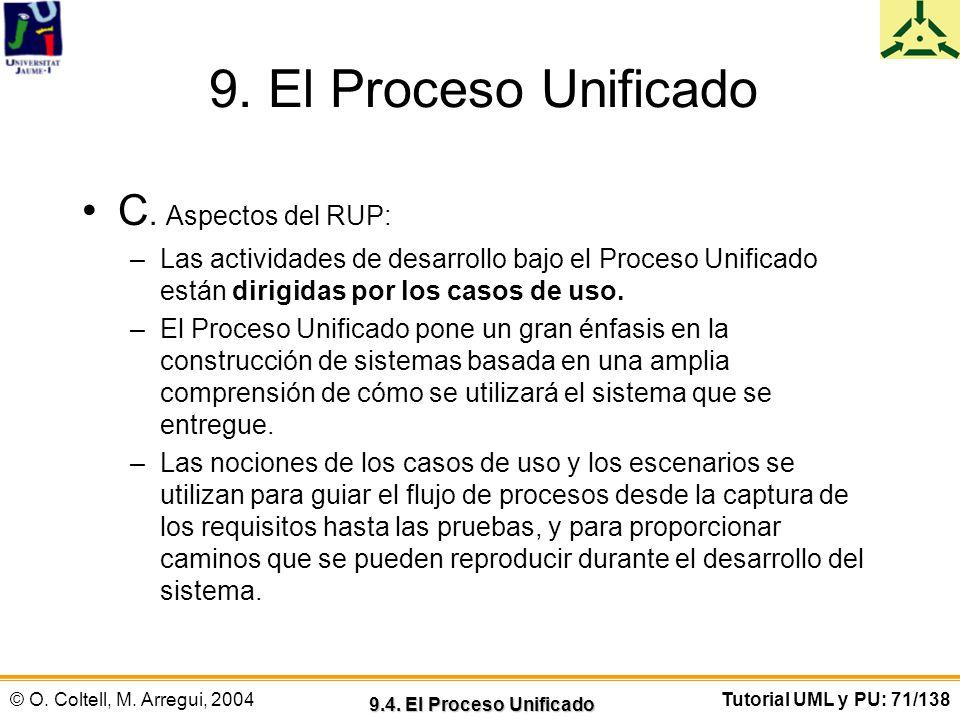 9. El Proceso Unificado C. Aspectos del RUP: