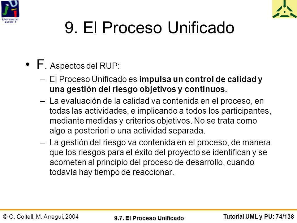 9. El Proceso Unificado F. Aspectos del RUP:
