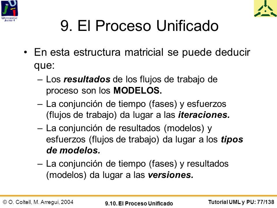 9. El Proceso Unificado En esta estructura matricial se puede deducir que: Los resultados de los flujos de trabajo de proceso son los MODELOS.