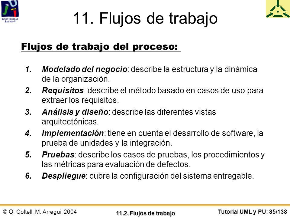 Flujos de trabajo del proceso: