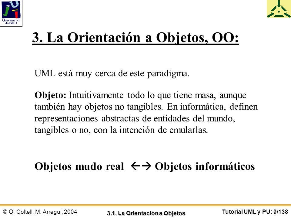 3.1. La Orientación a Objetos