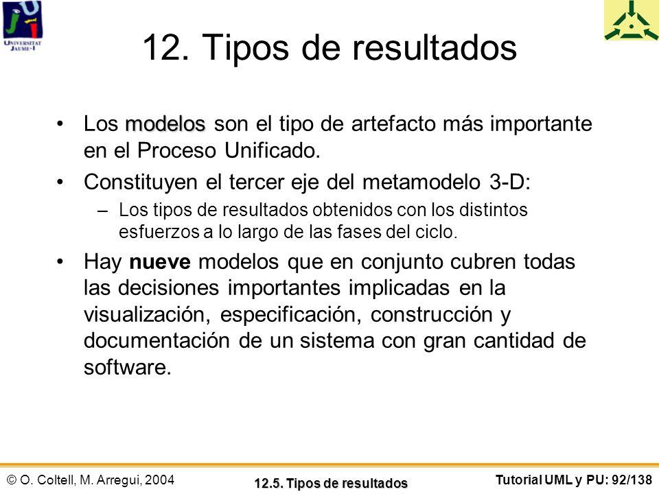 12. Tipos de resultados Los modelos son el tipo de artefacto más importante en el Proceso Unificado.