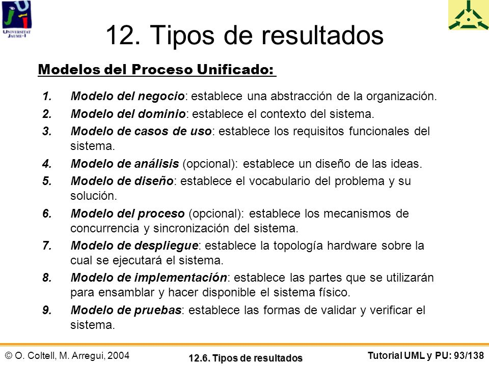 Modelos del Proceso Unificado: