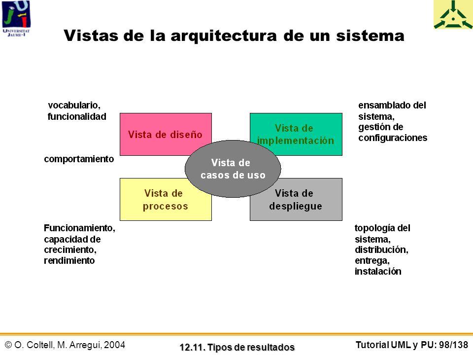 Vistas de la arquitectura de un sistema