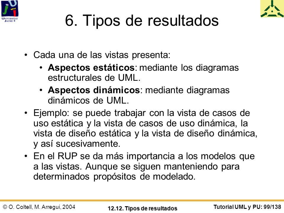 6. Tipos de resultados Cada una de las vistas presenta: