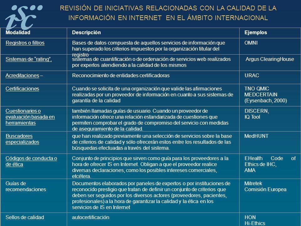 REVISIÓN DE INICIATIVAS RELACIONADAS CON LA CALIDAD DE LA INFORMACIÓN EN INTERNET EN EL ÁMBITO INTERNACIONAL
