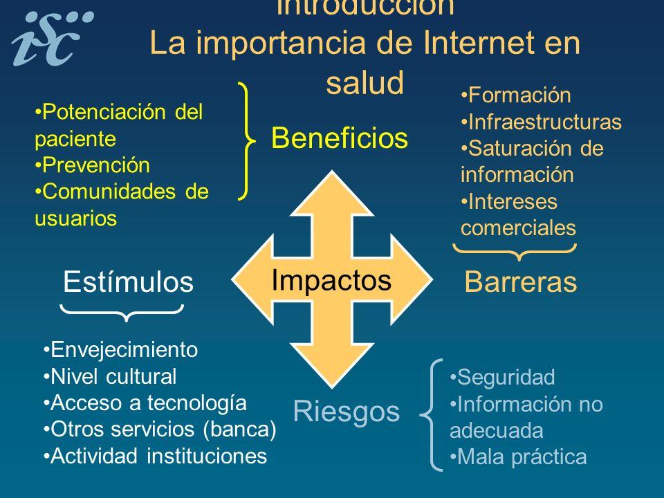 Introducción La importancia de Internet en salud
