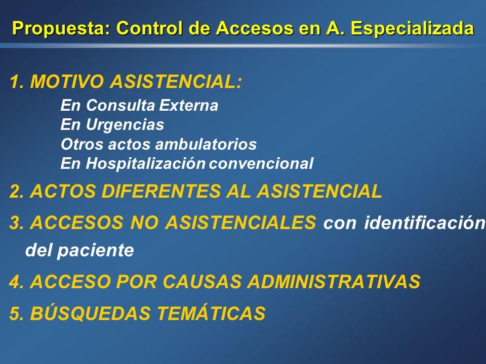 Propuesta: Control de Accesos en A. Especializada