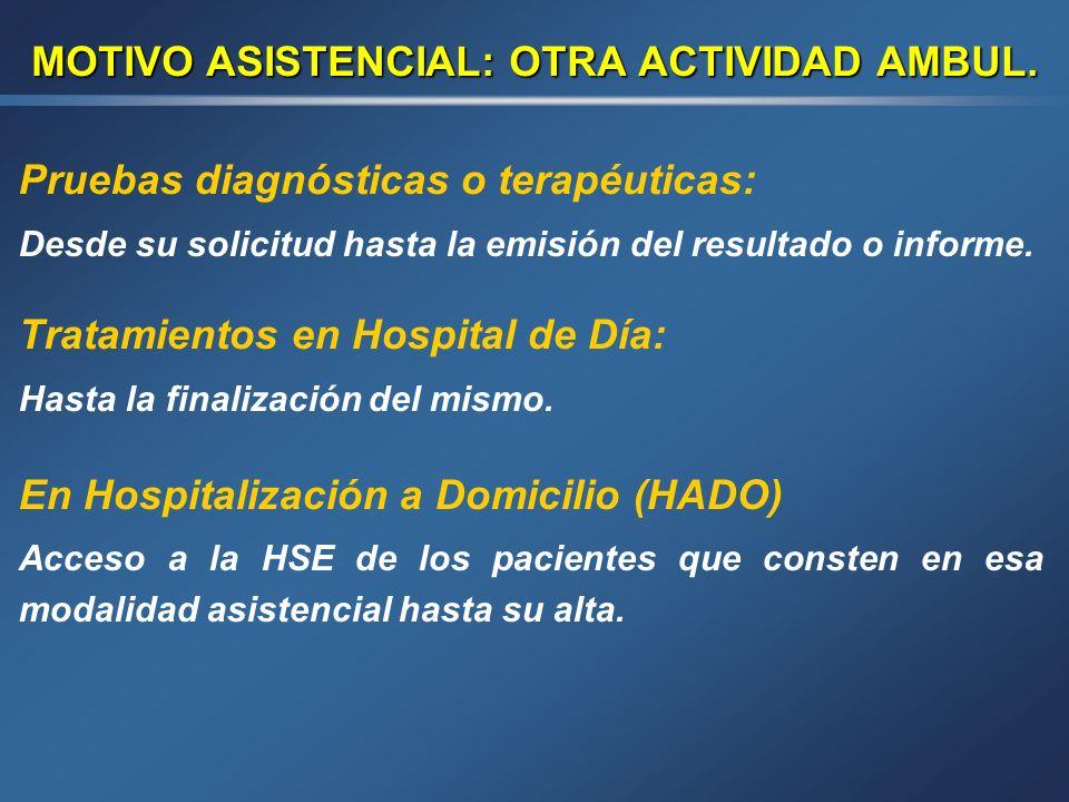 MOTIVO ASISTENCIAL: OTRA ACTIVIDAD AMBUL.