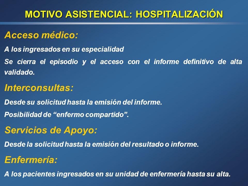 MOTIVO ASISTENCIAL: HOSPITALIZACIÓN