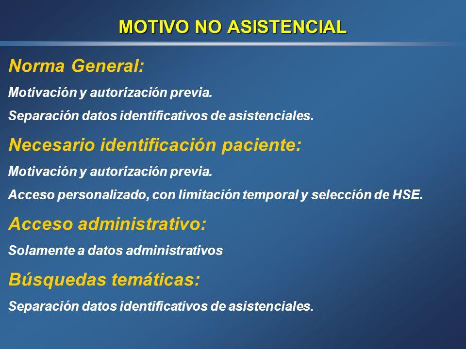 Necesario identificación paciente: