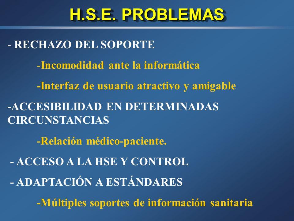 H.S.E. PROBLEMAS RECHAZO DEL SOPORTE Incomodidad ante la informática