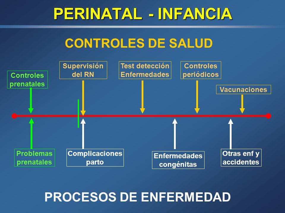 PERINATAL - INFANCIA CONTROLES DE SALUD PROCESOS DE ENFERMEDAD