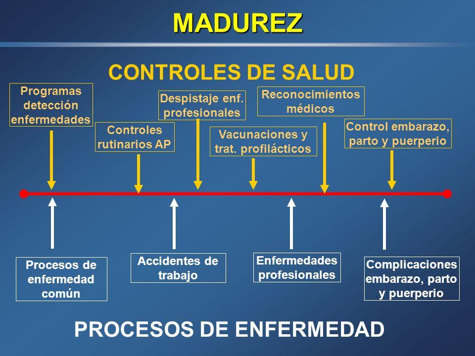 MADUREZ CONTROLES DE SALUD PROCESOS DE ENFERMEDAD