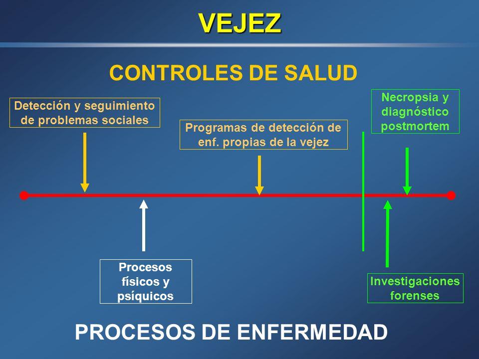 VEJEZ CONTROLES DE SALUD PROCESOS DE ENFERMEDAD