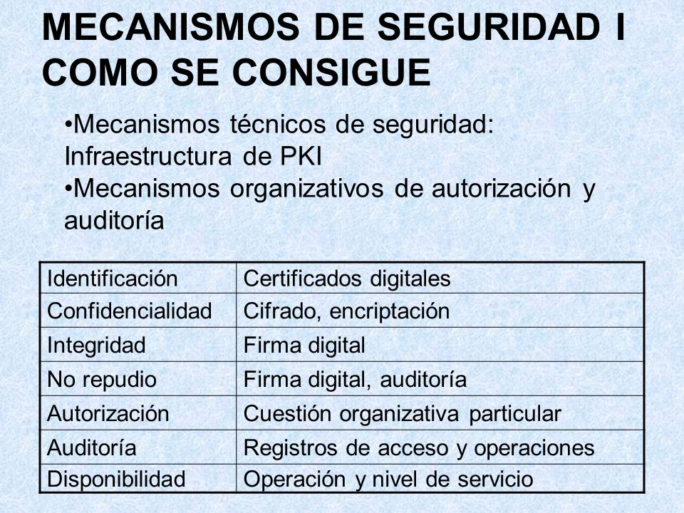MECANISMOS DE SEGURIDAD I COMO SE CONSIGUE
