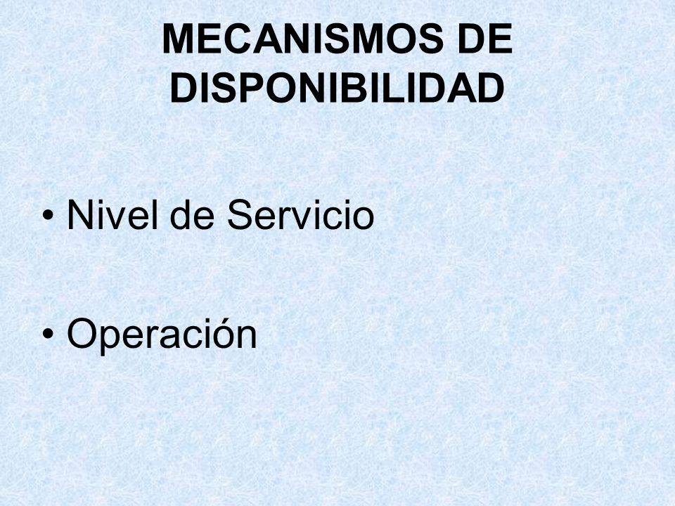 MECANISMOS DE DISPONIBILIDAD