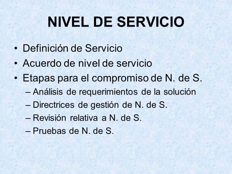 NIVEL DE SERVICIO Definición de Servicio Acuerdo de nivel de servicio