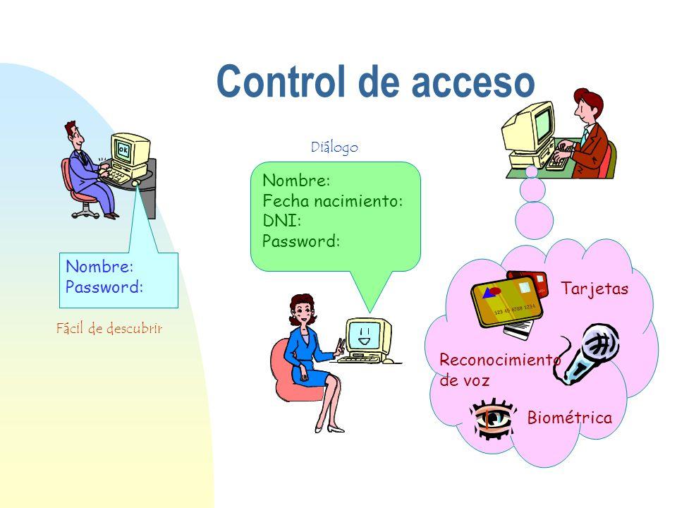 Control de acceso Nombre: Fecha nacimiento: DNI: Password: Nombre: