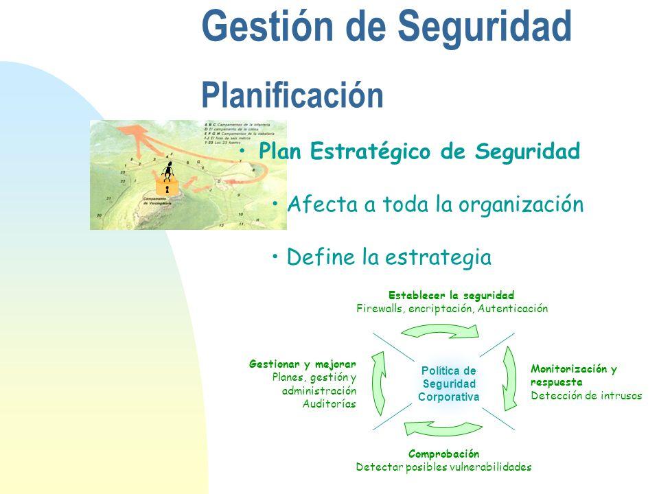 Gestión de Seguridad Planificación