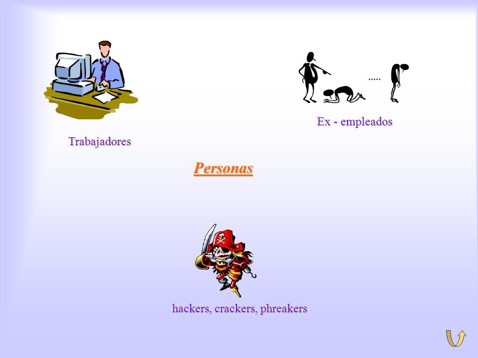 Personas Personas Ex - empleados Trabajadores