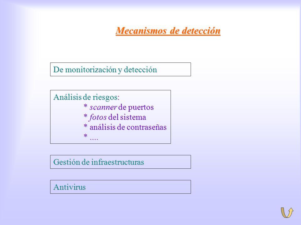 Mecanismos de detección