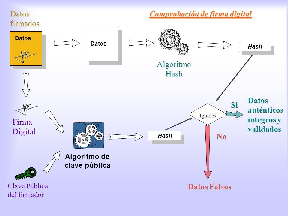 Comprobación de firma digital