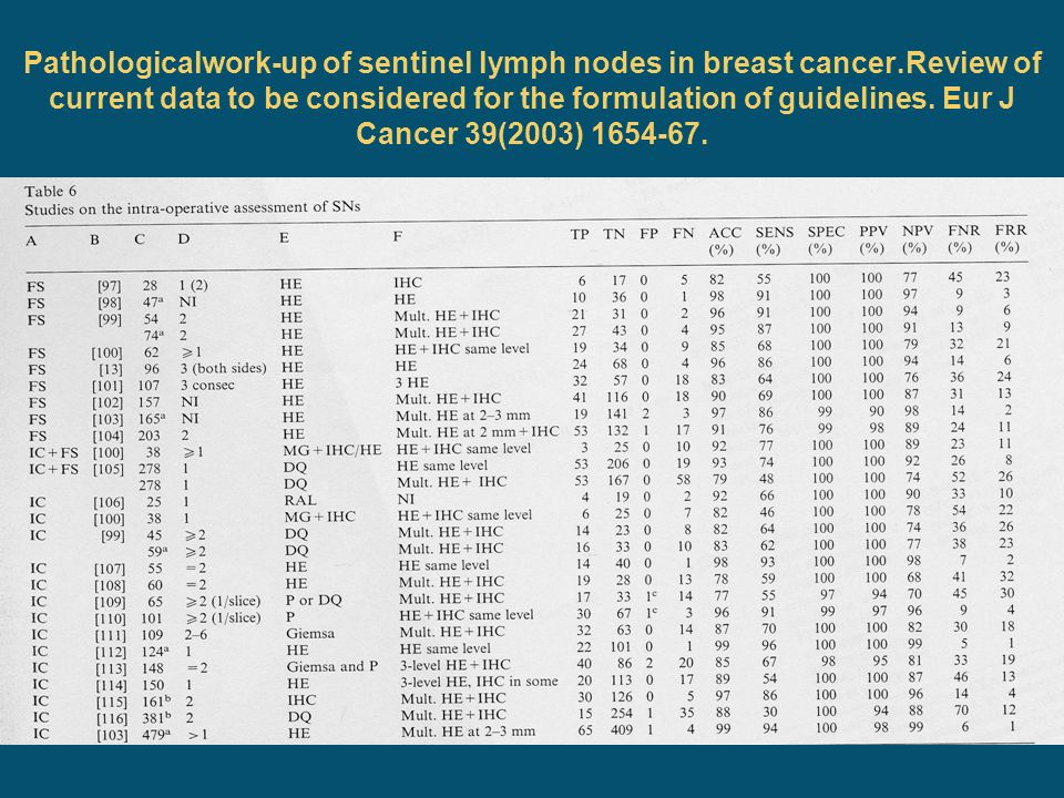 Pathologicalwork-up of sentinel lymph nodes in breast cancer
