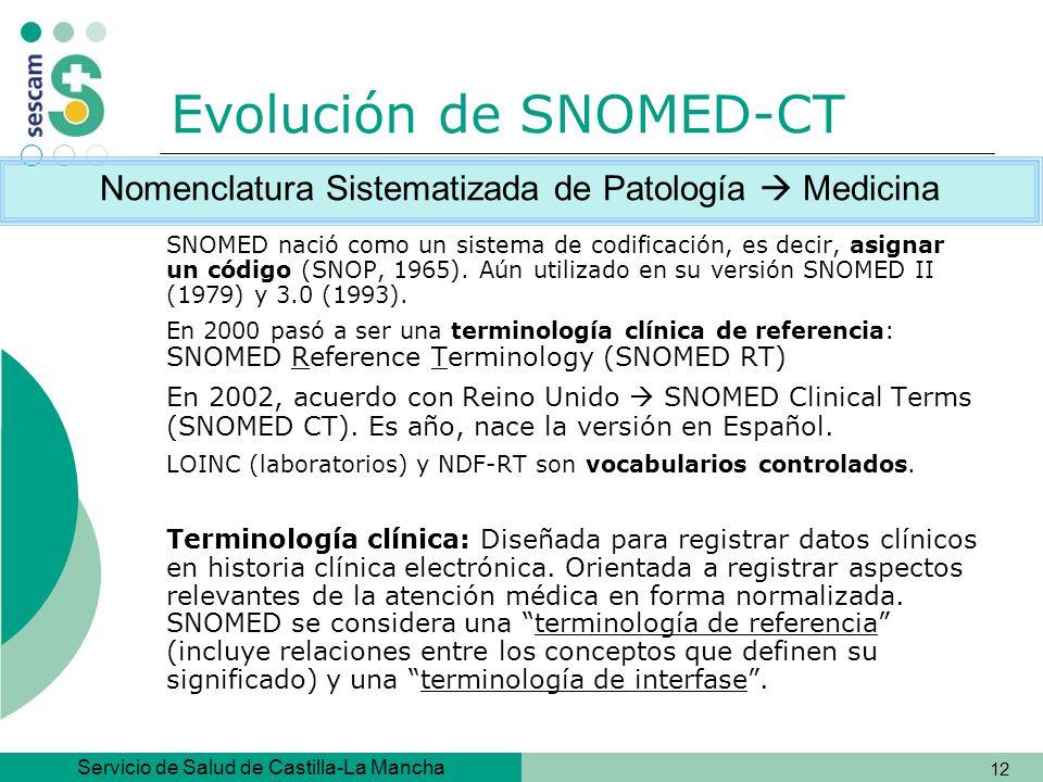 Evolución de SNOMED-CT