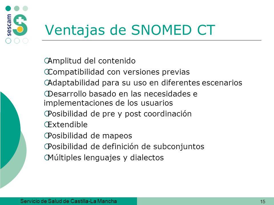 Ventajas de SNOMED CT Amplitud del contenido