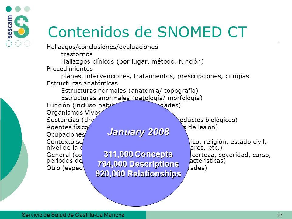 Contenidos de SNOMED CT