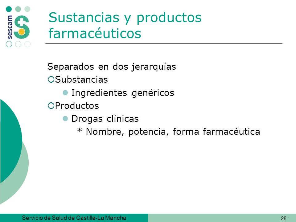 Sustancias y productos farmacéuticos
