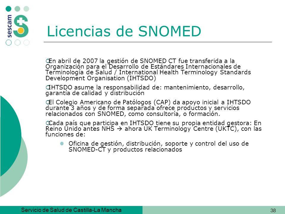 Licencias de SNOMED