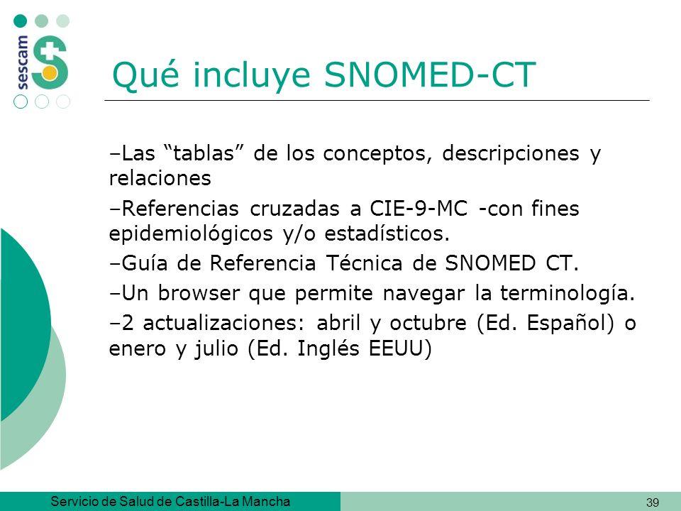 Qué incluye SNOMED-CT –Las tablas de los conceptos, descripciones y relaciones.