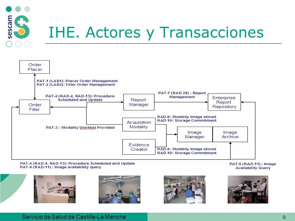 IHE. Actores y Transacciones