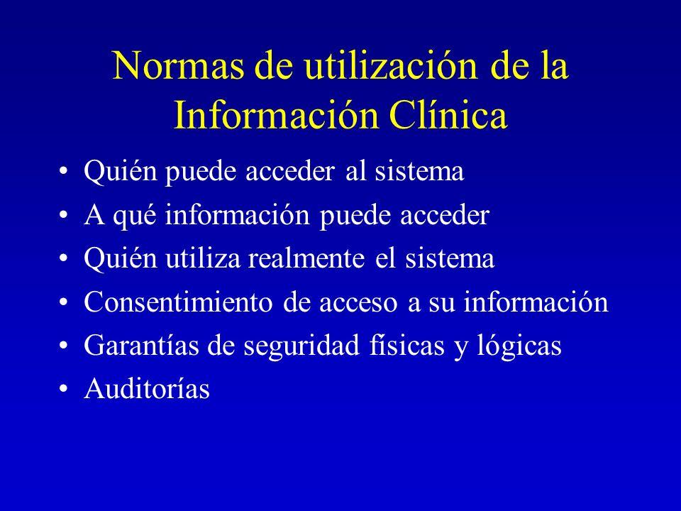 Normas de utilización de la Información Clínica