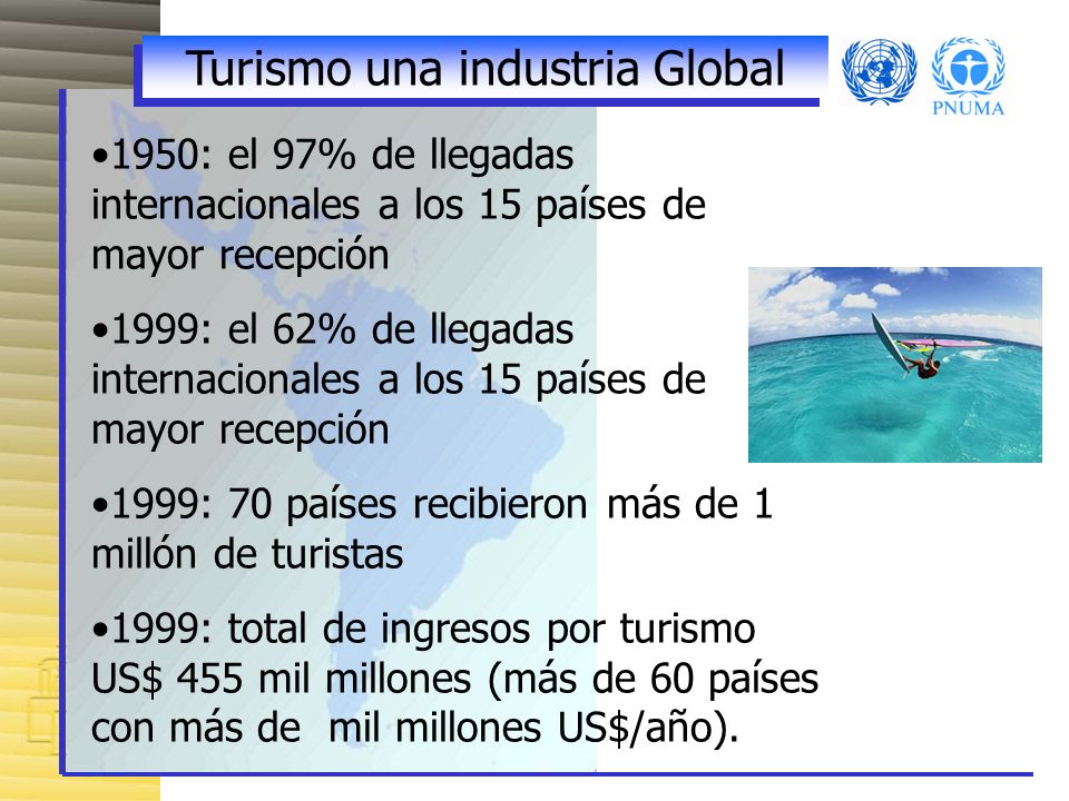 Turismo una industria Global