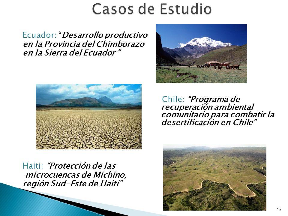 Casos de Estudio Ecuador: Desarrollo productivo