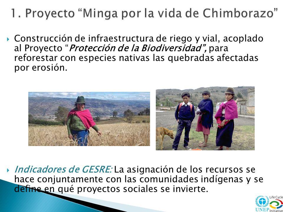 1. Proyecto Minga por la vida de Chimborazo