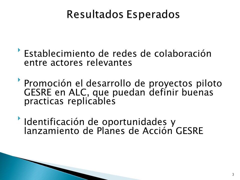 Resultados Esperados Establecimiento de redes de colaboración entre actores relevantes.