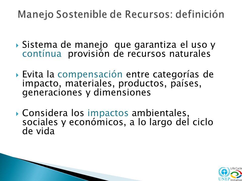 Manejo Sostenible de Recursos: definición