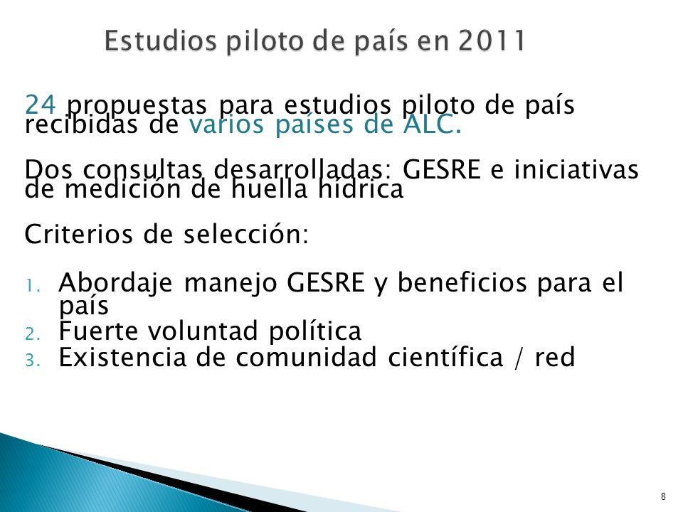Estudios piloto de país en 2011