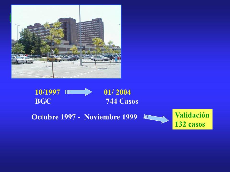 10/1997 01/ 2004 BGC 744 Casos Validación 132 casos Octubre 1997 - Noviembre 1999