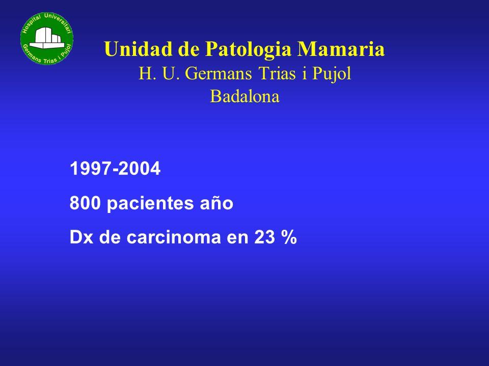 Unidad de Patologia Mamaria H. U. Germans Trias i Pujol Badalona