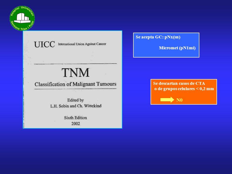 Se acepta GC: pNx(sn) Micromet (pN1mi) Se descartan casos de CTA o de grupos celulares < 0,2 mm N0