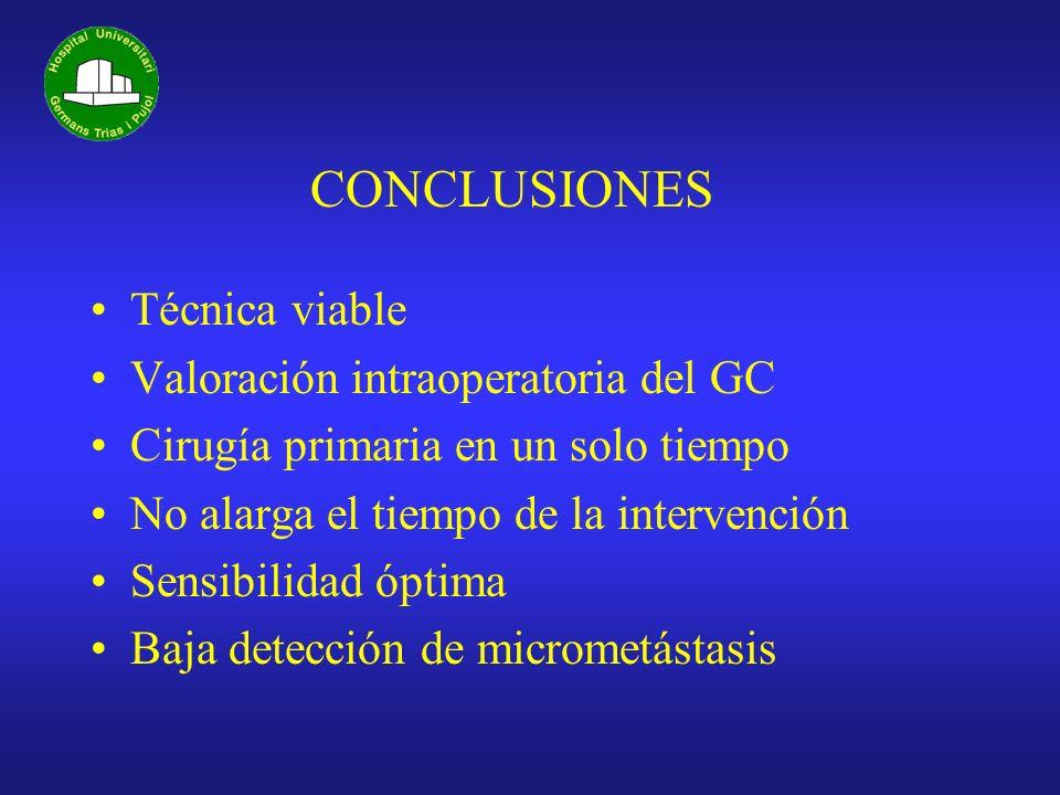 CONCLUSIONES Técnica viable Valoración intraoperatoria del GC